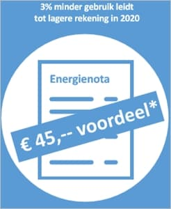 Lagere_Energierekening.jpg