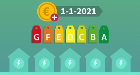 Een energielabel aanvragen? Regel het dit jaar