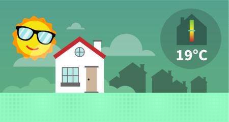 Energiezuinig je huis koel houden deze zomer