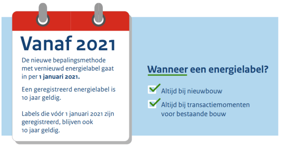 energielabel-2021.PNG