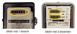 Telwerk stroommeter