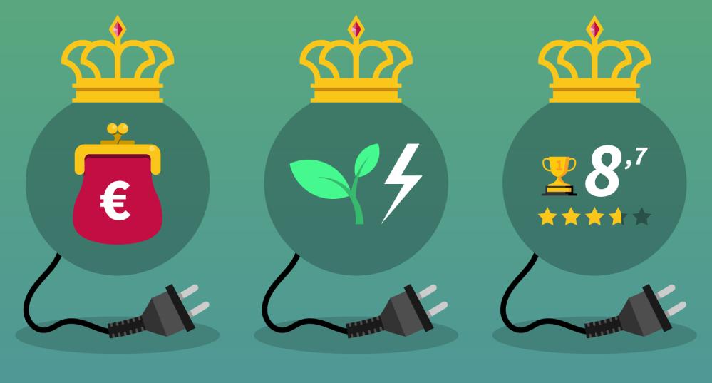 De beste energieleverancier