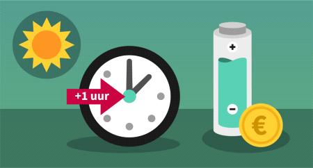 Zomertijd: start nu met energie besparen