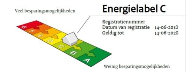 voorbeeld-energielabel.jpg