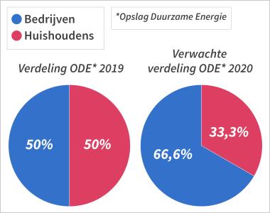 ode-gaslicht-0.png