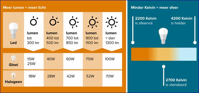 milieucentraal-lumen.PNG