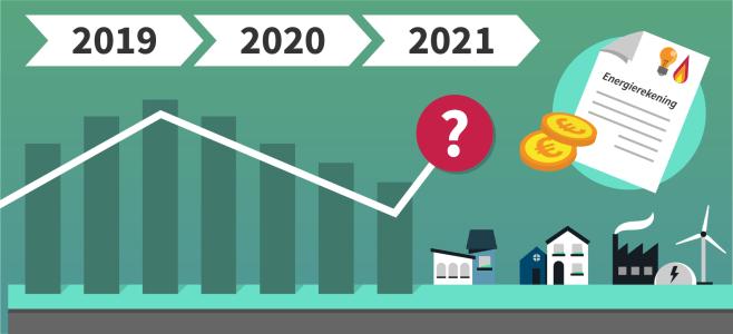 energierekening-2021.png