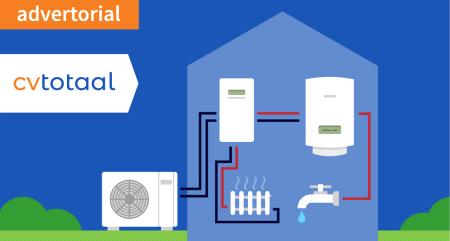 Slim besparen met een hybride warmtepomp (advertorial)