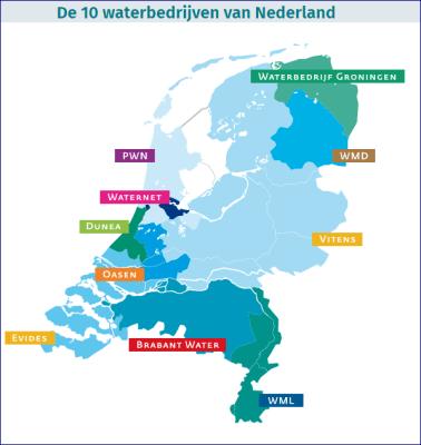 waterbedrijven-nederland.PNG